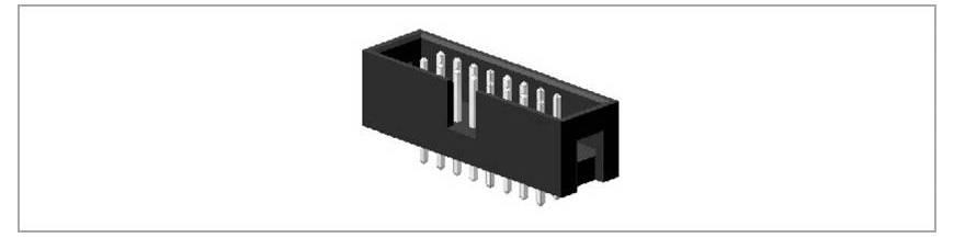 Conectori cablu panglica